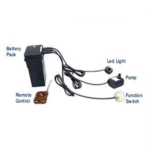 EK-250 Easy Pump Kit